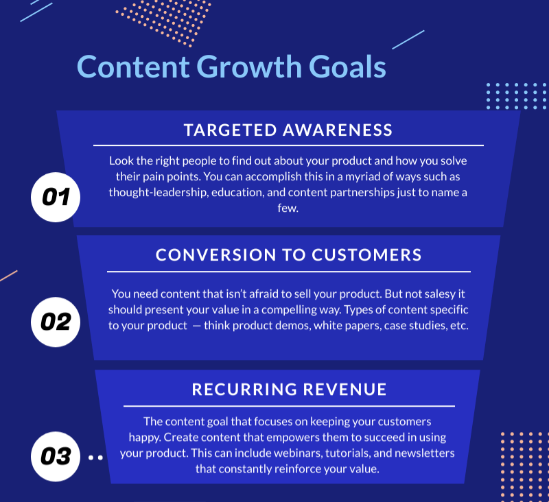 Content growth goals