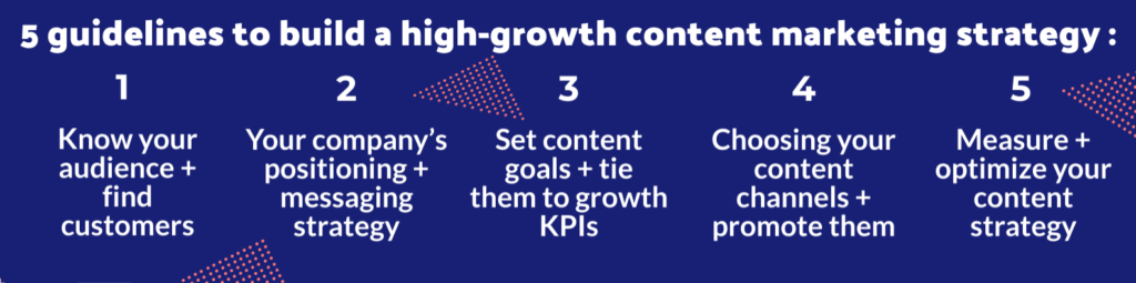 Guidelines for content marketing strategy