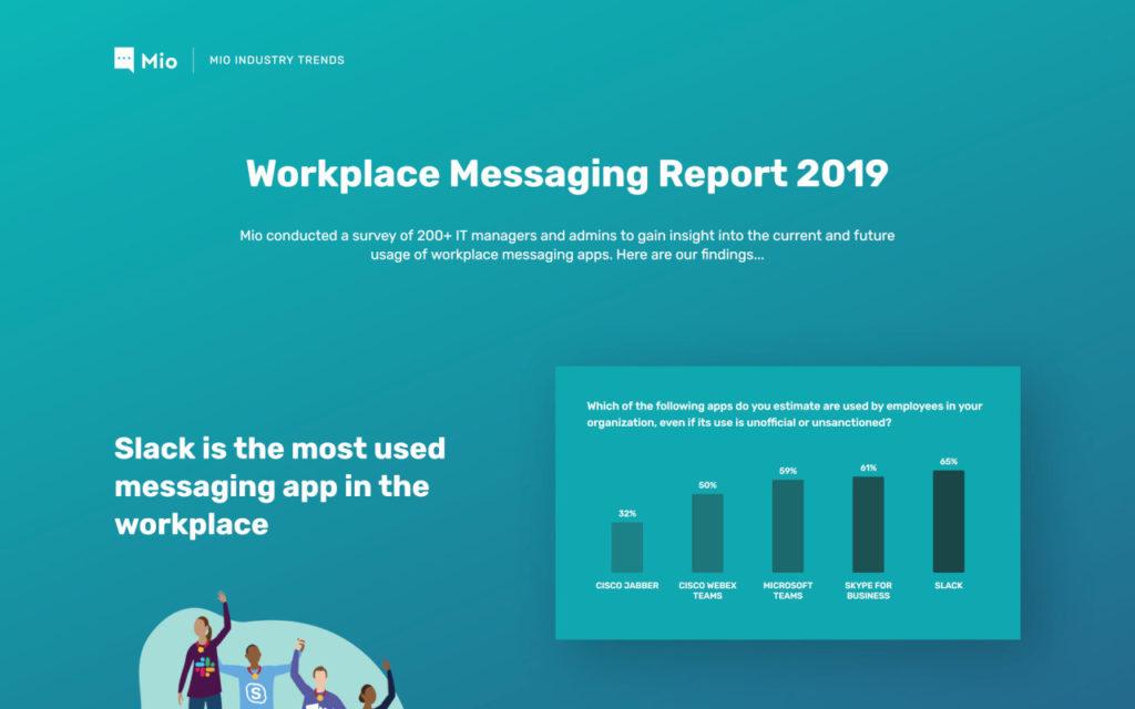 messaging report