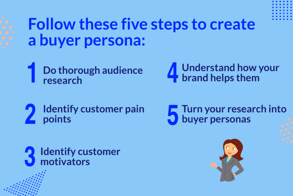5 steps to create buyer persona