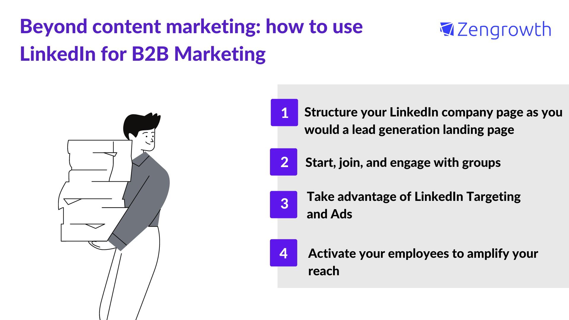 B2B marketing Linkedin